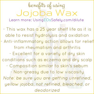 Benefits of Jojoba Wax