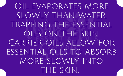Oil evaporates more slowly than water, trapping the essential oils on the skin. Carrier oils allow for essential oils to absorb more slowly into the skin.