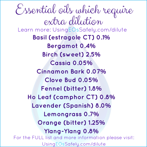 Essential oils which require extra dilution