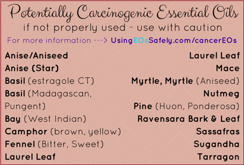 Potentially Carcinogenic Essential Oils