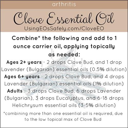 Clove_Recipe_Circ_Arthritis