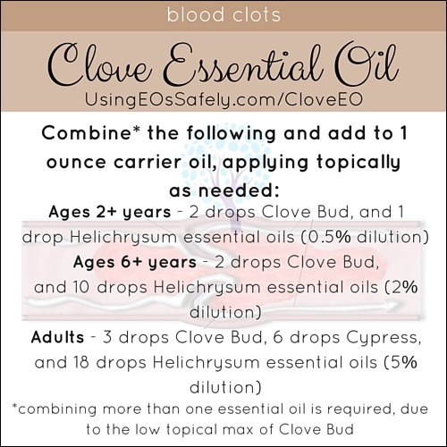 Clove_Recipe_Circ_Bloodclots