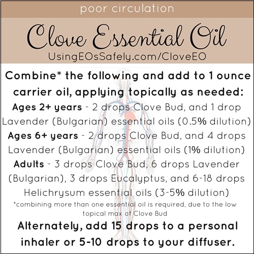 Clove_Recipe_Circ_PoorCirculation