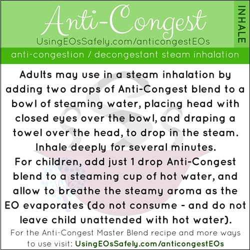 AntiCongest_Recipe_Resp_Congestion