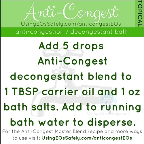 AntiCongest_Recipes_Bath