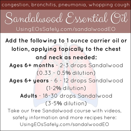 Sandalwood_Recipes_Resp_Congestion