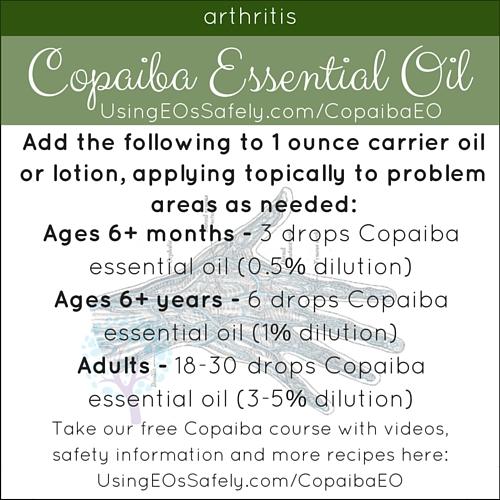 06Copaiba_Recipes_Circ_Arthritis