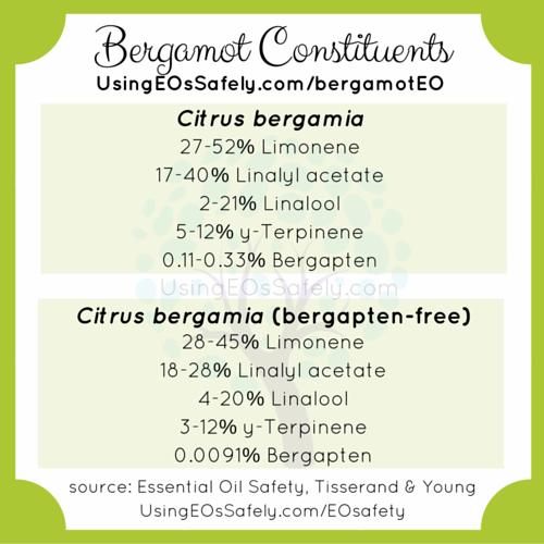 03Bergamot_Constituents