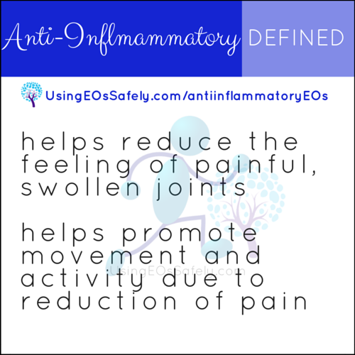 02AntiINflammatory_Definition
