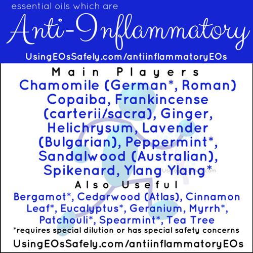 03AntiInflammatory_EOs