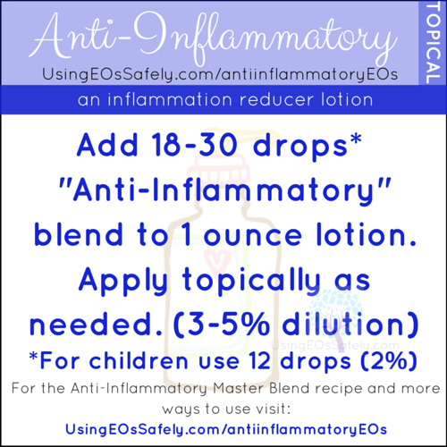 07AntiInflammatory_Recipes_Lotion